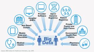 IMS_Closing-Healthcare-Gap_chart-1